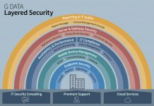 GDATA Layered Security V3