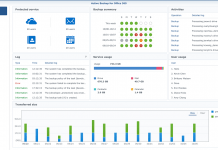 SYNOLOGY active backup office 365